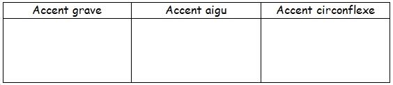 Les accents CE2